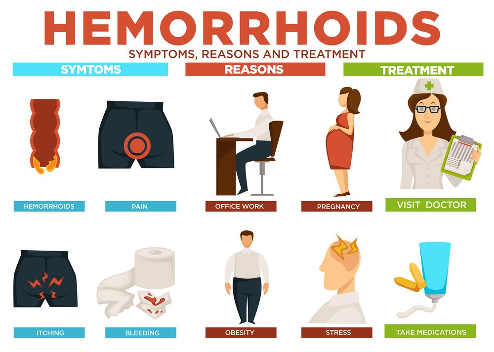 Hemorrhoids & how they are treated?
